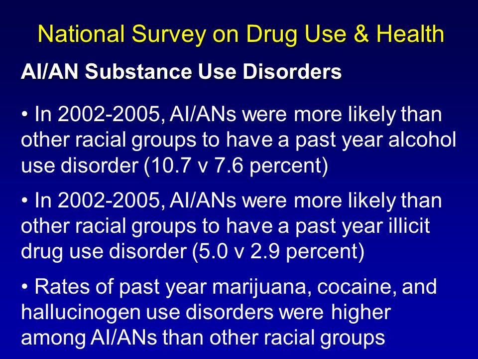 National Survey on Drug Use & Health