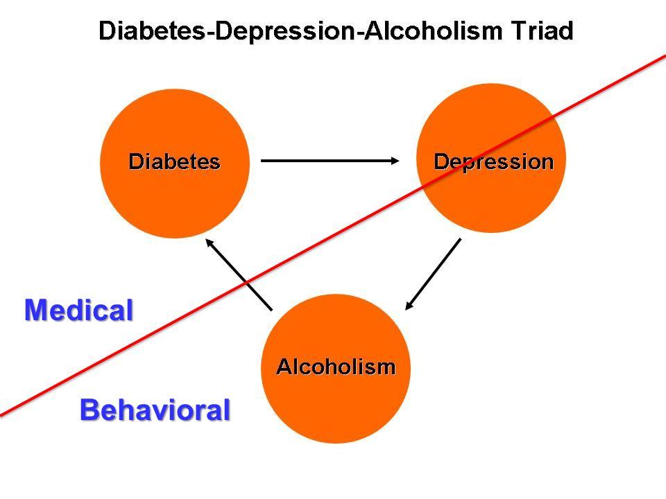 Medical Behavioral