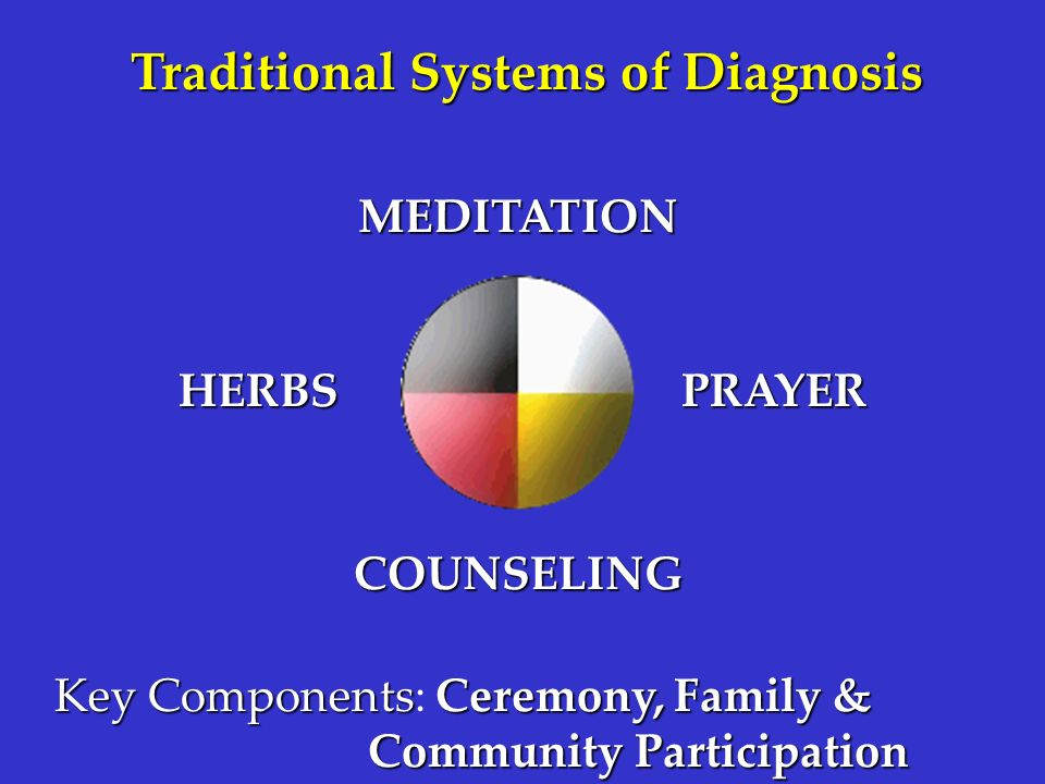 Traditional Systems of Diagnosis