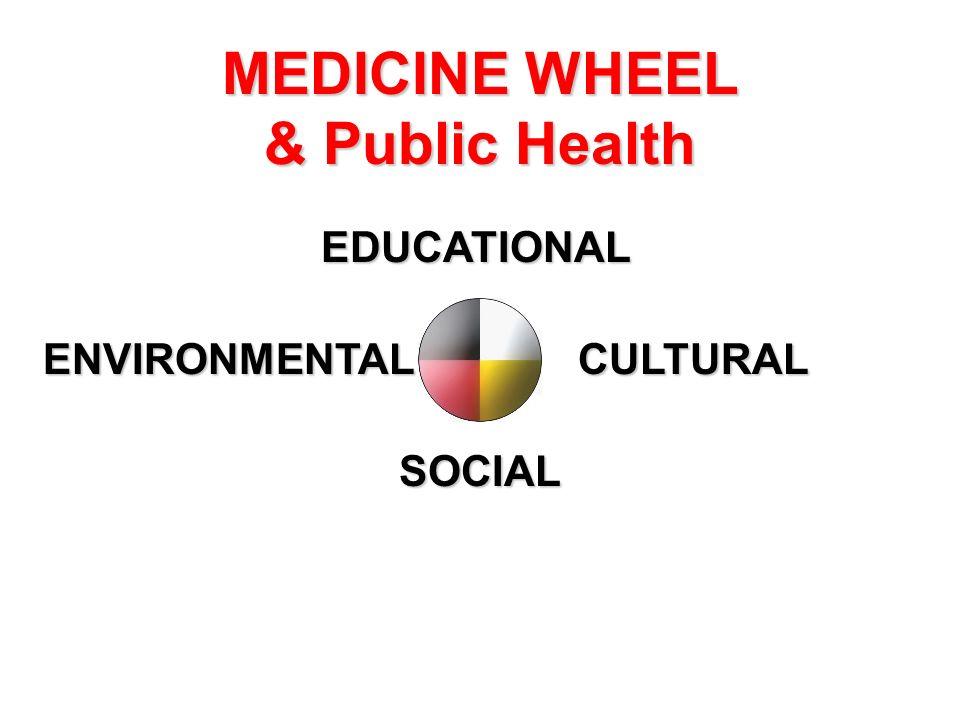 MEDICINE WHEEL & Public Health