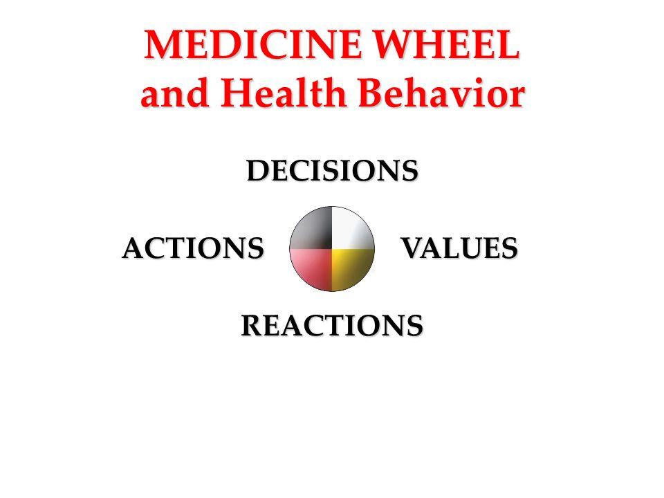 MEDICINE WHEEL and Health Behavior