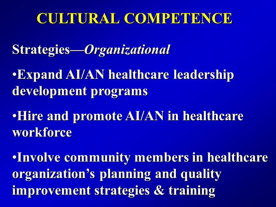 CULTURAL COMPETENCE Strategies—Organizational