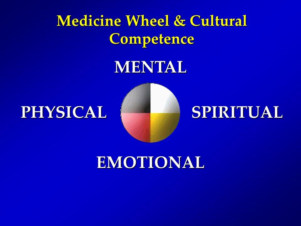 Medicine Wheel & Cultural Competence