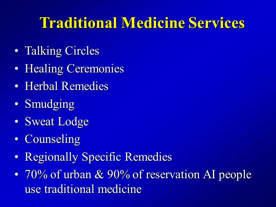 Traditional Medicine Services