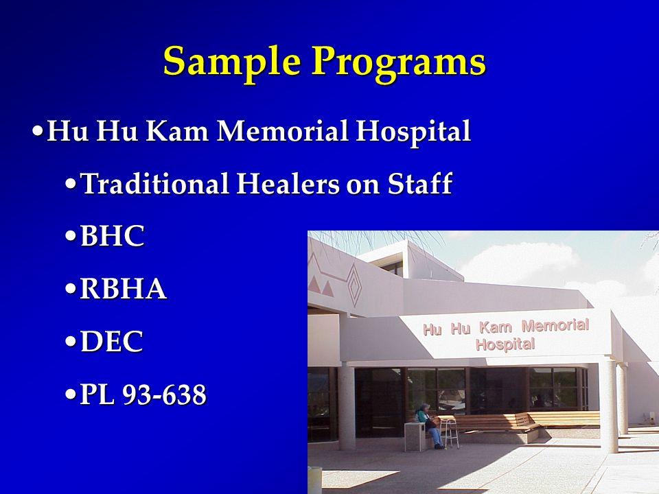 Sample Programs Hu Hu Kam Memorial Hospital
