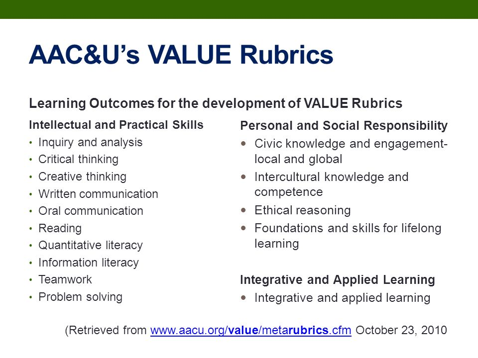 aac&u value rubrics problem solving