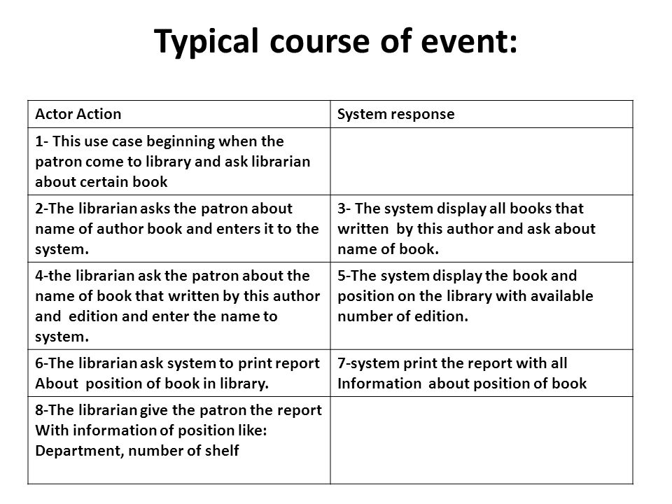 Typical course of event: