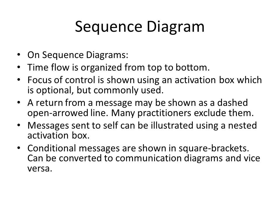 Sequence Diagram On Sequence Diagrams: