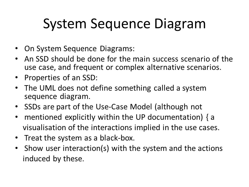 System Sequence Diagram