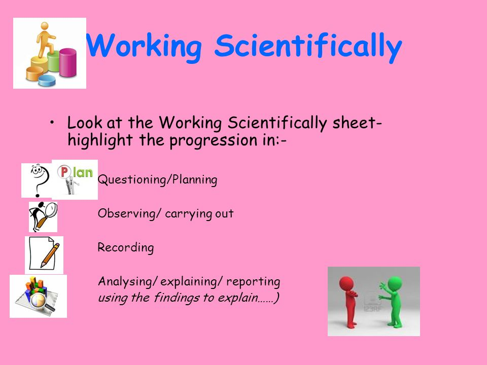 Working Scientifically