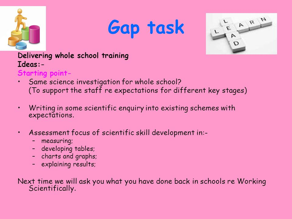 Gap task Delivering whole school training Ideas:- Starting point-