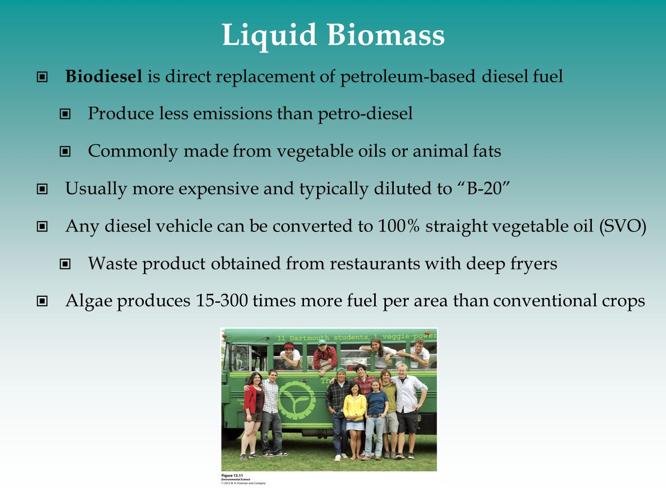 Liquid Biomass Biodiesel is direct replacement of petroleum-based diesel fuel. Produce less emissions than petro-diesel.