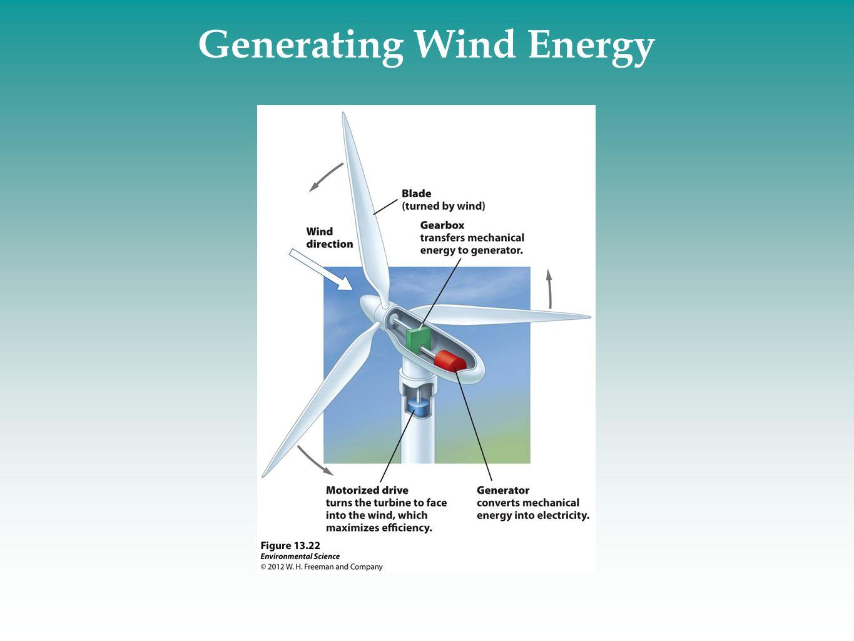 Generating Wind Energy