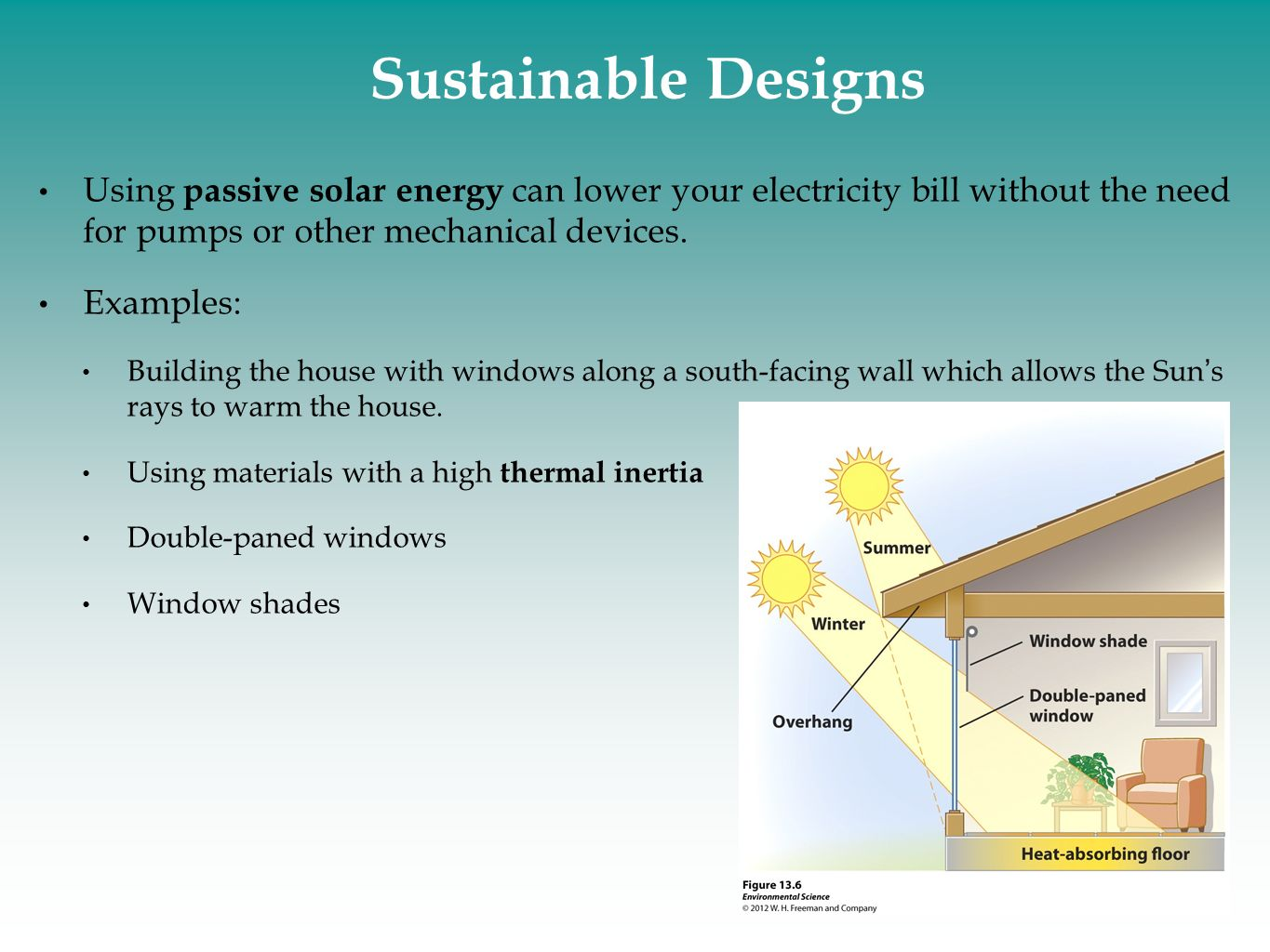 Sustainable Designs Using passive solar energy can lower your electricity bill without the need for pumps or other mechanical devices.