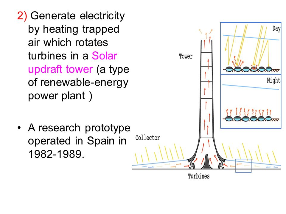 2) Generate electricity by heating trapped air which rotates turbines in a Solar updraft tower (a type of renewable-energy power plant )