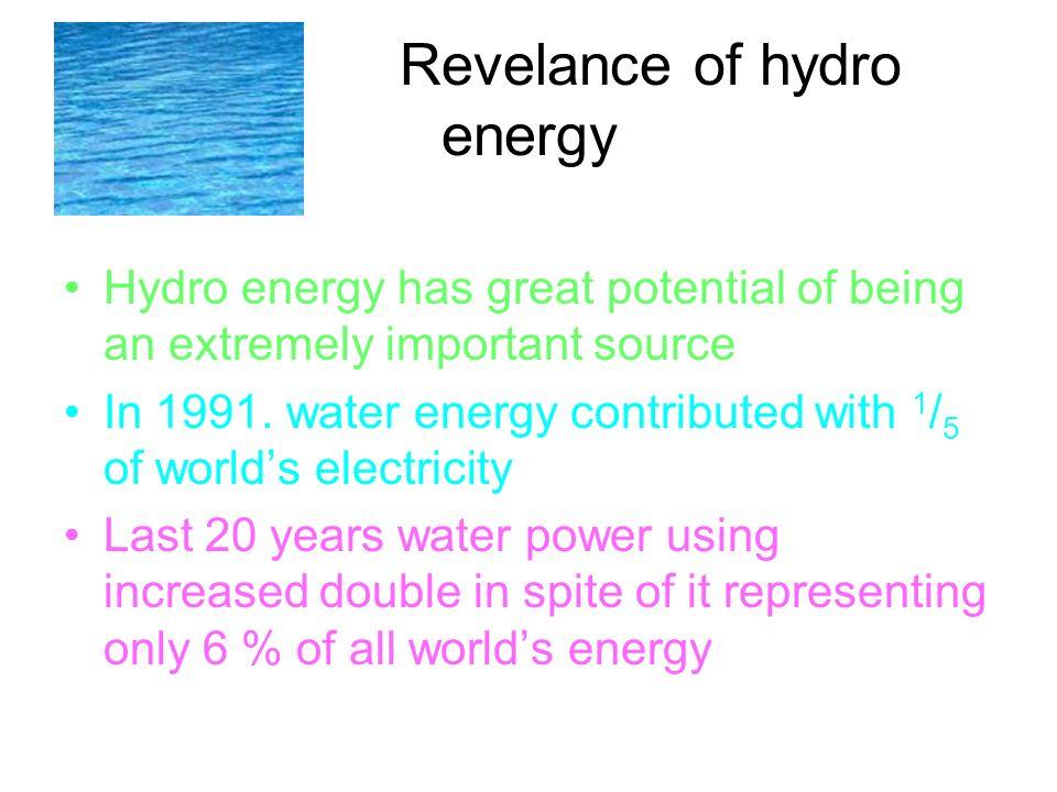 Revelance of hydro energy