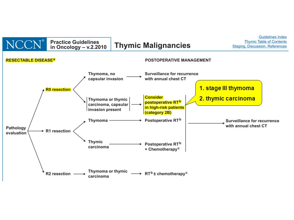 The Current Staging Systems of Thymoma - ppt video online ... | 960 x 720 jpeg 61kB