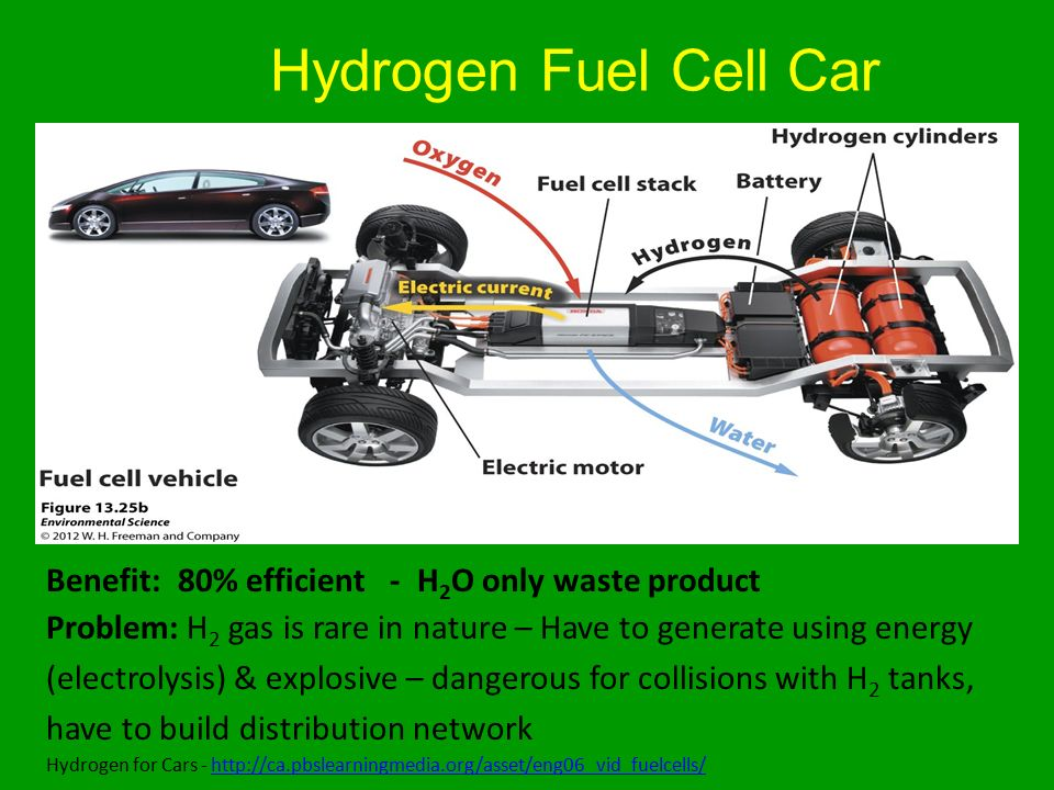 a discussion on hydrogen power and the dangers of using it Investigating the use of hydrogen as an alternative fuel  liquid hydrogen the discussion narrows down towards the use of liquid hydrogen either as a substitute to gasoline in modified internal combustion engines, or in fuel cells  hydrogen and electricity to power most automobiles, is predicted to considerably reduce the.