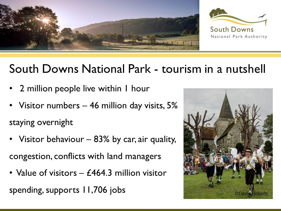 South Downs National Park - tourism in a nutshell