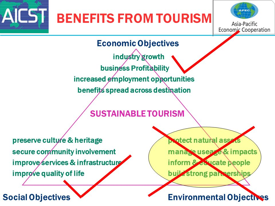 sustainable tourism and destination management in business Formulate a legal and regulatory framework for the sustainable development and management of tourism, protection and conservation of natural and cultural resources and, facilitation of the involvement of private sector and local communities in tourism development activities.