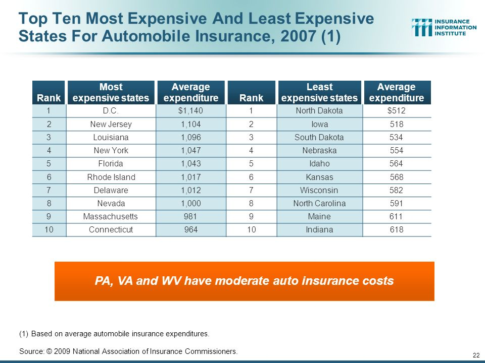 Car insurance monthly cost new york 13
