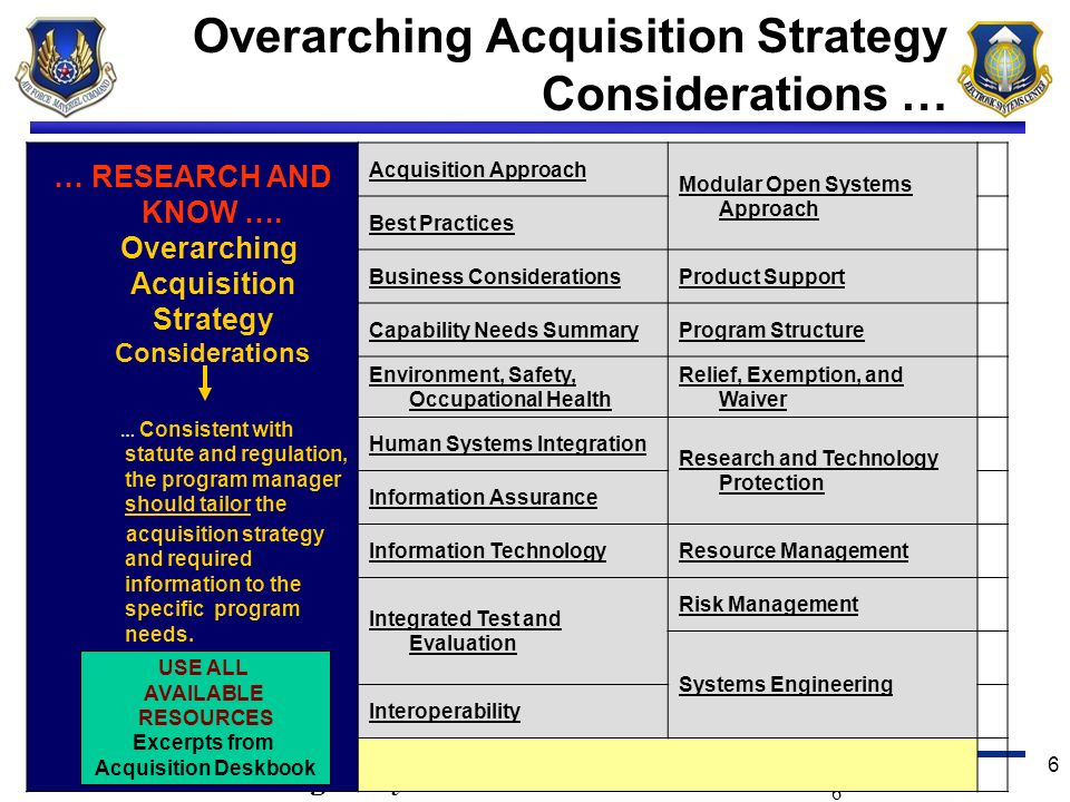 Acquisition Planning Ncma - Ppt Download