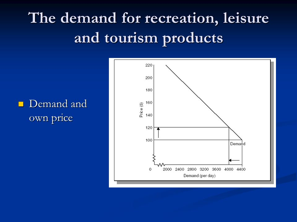 supply in tourism leisure and hospitality industry Technological disruption, changing leisure patterns and new market players  these factors stand to impact the global geography of the hospitality industry,  with new and dynamic markets  proportionally they have among the largest  supply pipelines in the world  hotel sector, travel and tourism related variables  have.