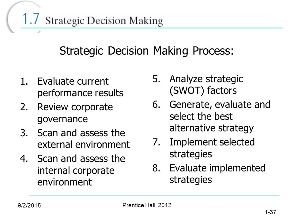 What Is Strategic Decision-Making?