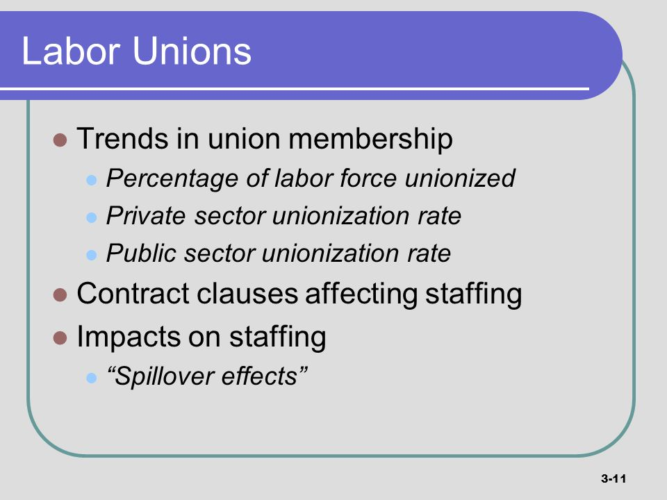 Labor Unions Trends in union membership