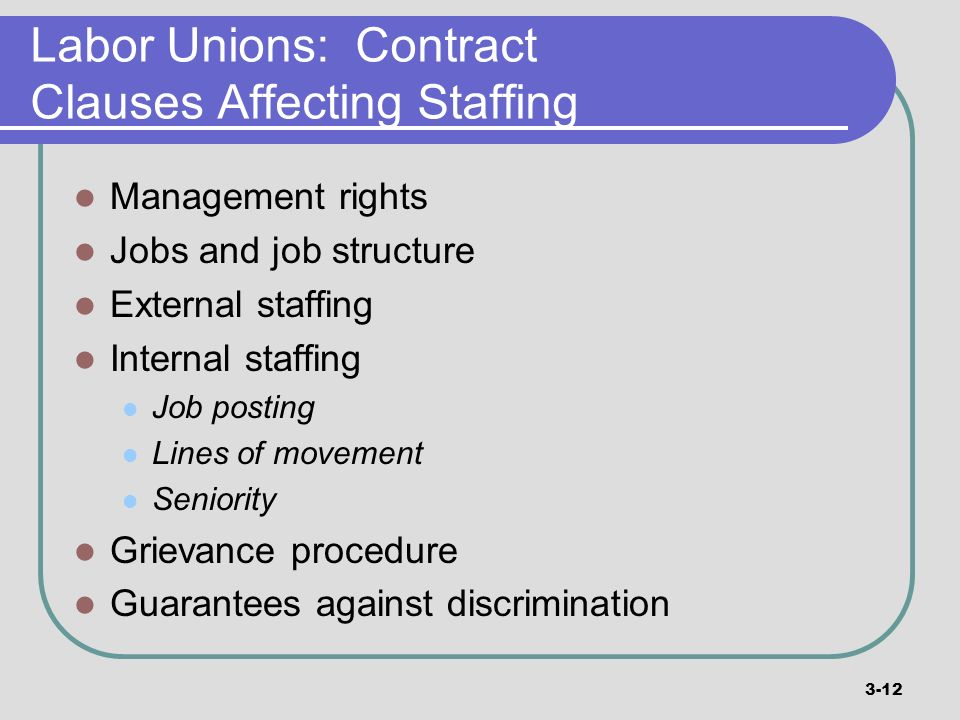 Labor Unions: Contract Clauses Affecting Staffing