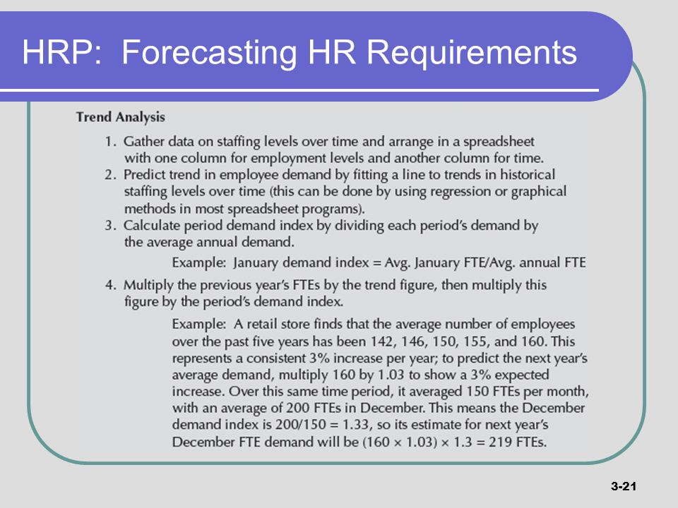 HRP: Forecasting HR Requirements