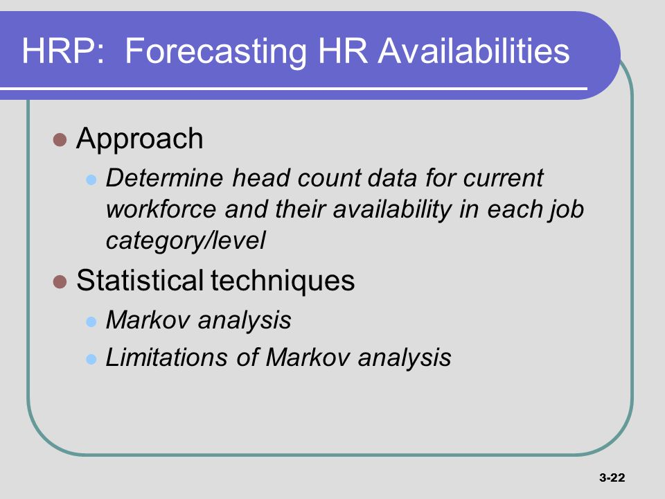HRP: Forecasting HR Availabilities