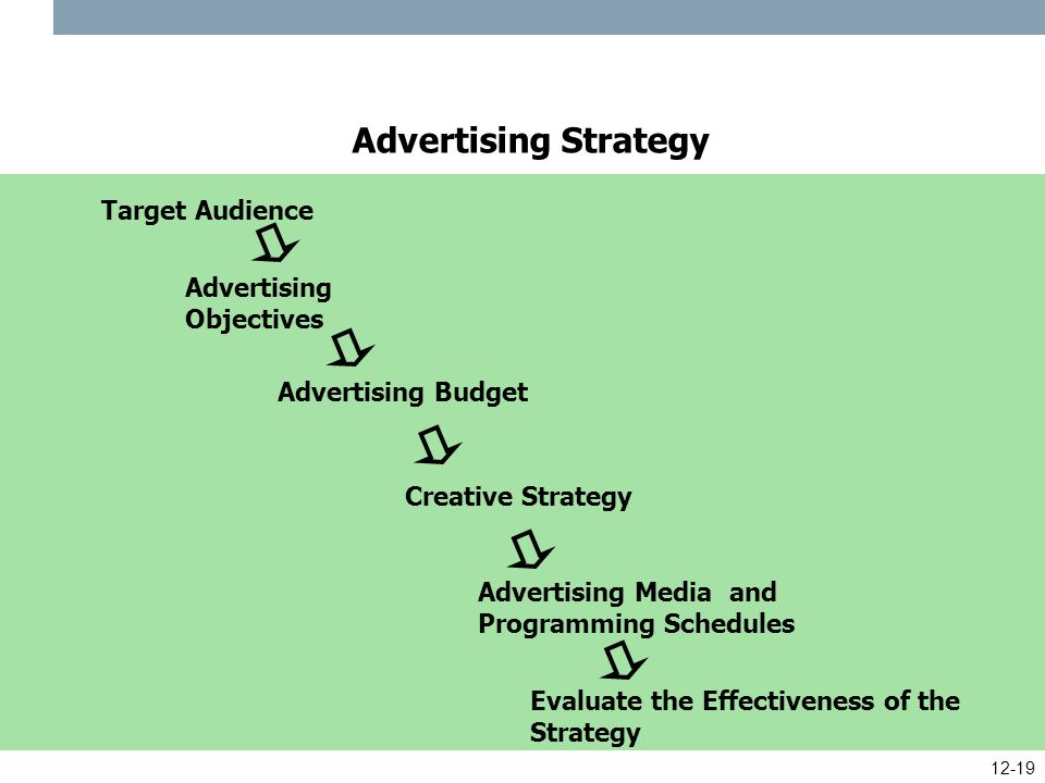 advertising creative objections Online advertising has changed  my creative juices run more on the  my primary objections to many ideas circulating for selling indie fiction is that they.