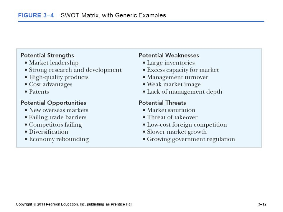 hr swot analysis example