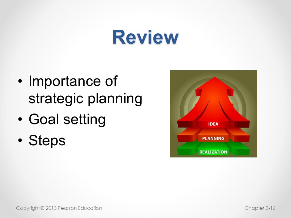 importance of strategic planing and management There has been much written about how important execution is to whether a company thrives however, superstar team leaders know that strategic planning is.