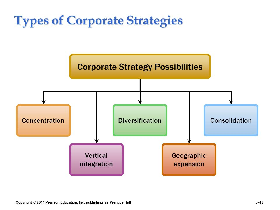 hrm strategies Strategies can be easily imitated and thus the advantage can be minimized or lost human resource management human resource planning job analysis.