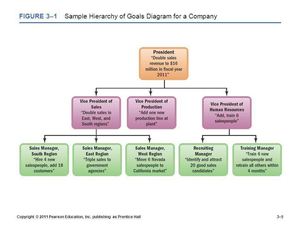 human resource management process pdf