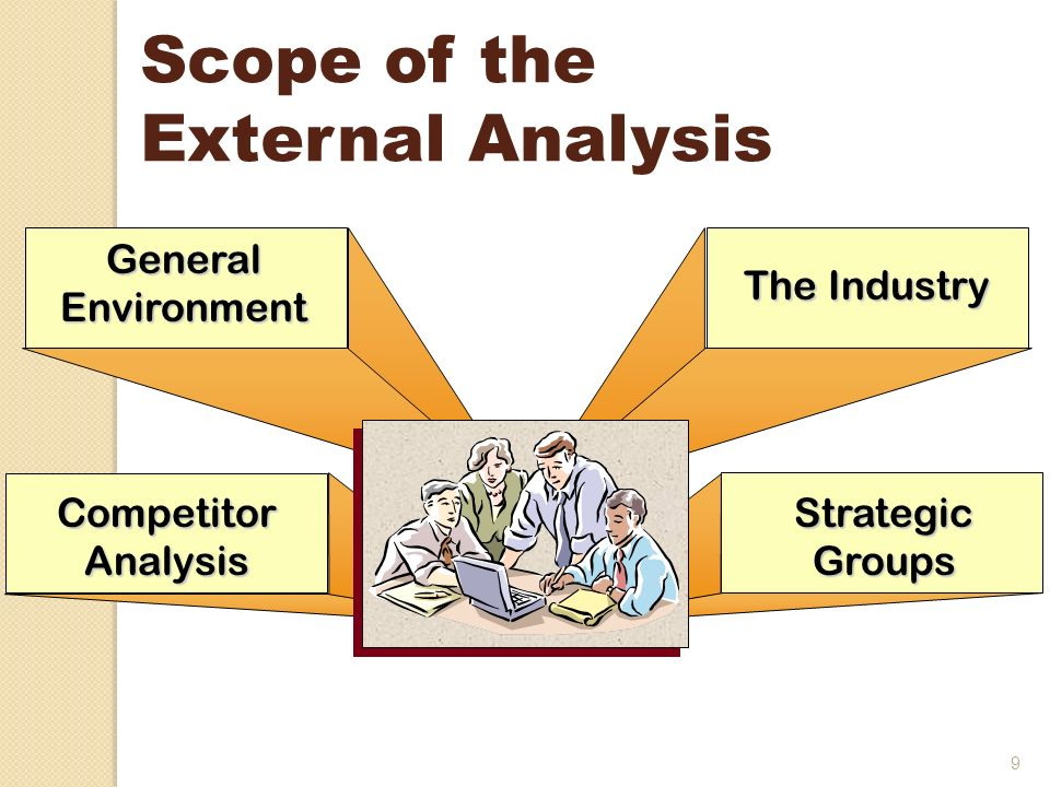 external analysis of computer industry This chapter explains all the industry & market competition analysis through  different business planning methods.