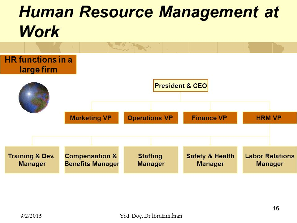 personnel management vs human resource management Human resource management tends to be an integral part of overall company function, while personnel management is often considered an independent function of an organization it is typically the sole responsibility of an organization's personnel department with human resources, all of an organization's managers are often.