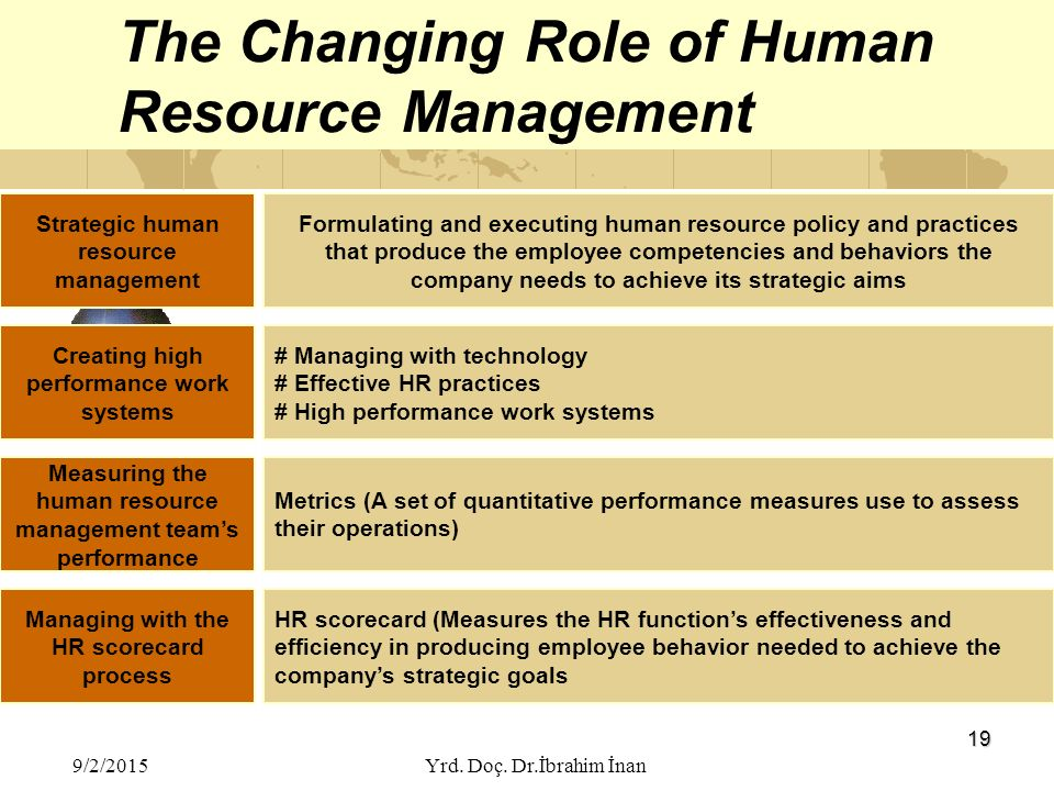 the changing roles of human resource Changing role of hr functions  (1996), the roles of human resource are based on the following four functions – strategic business partner, change agent, employee champion, and administration expert they are also champions of globalization and technology savvy.