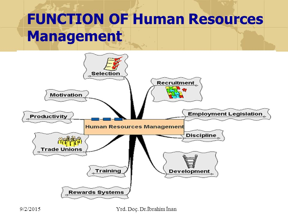 function of human resource management Strategic human resources management (shrm) is the comprehensive set of mana- gerial activities and tasks related to developing and maintaining a qualified workforce this workforce contributes to organizational effectiveness, as defined by the organization's.