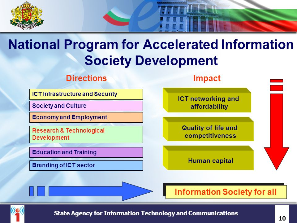 National Program for Accelerated Information Society Development