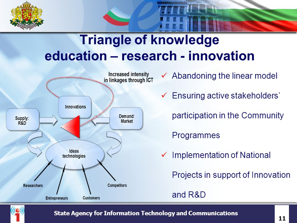 Triangle of knowledge education – research - innovation