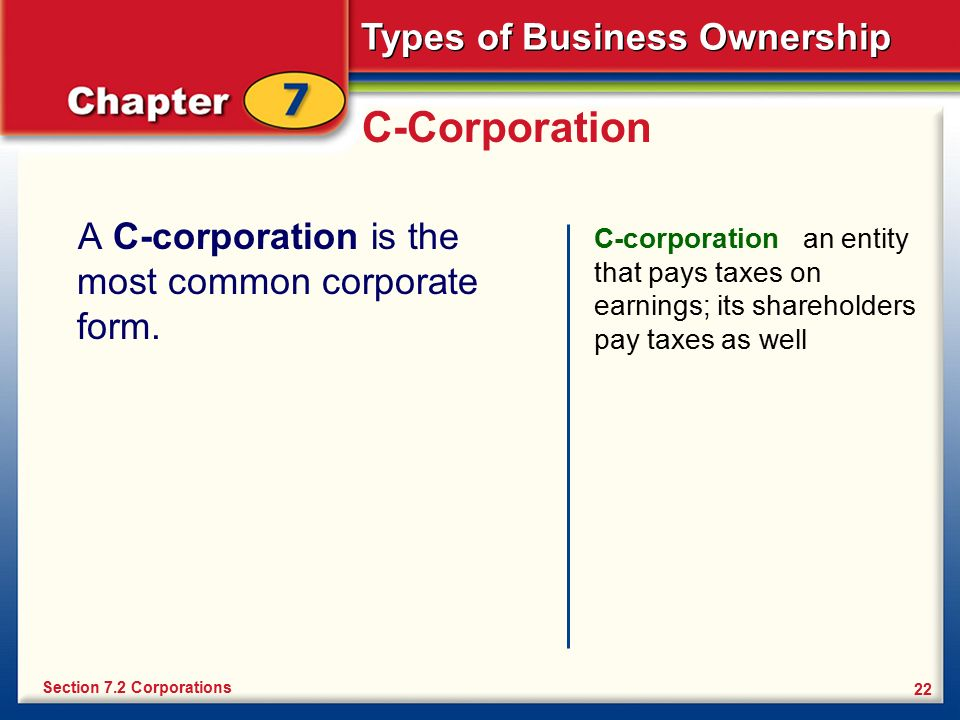 Types of Business Ownership - ppt download