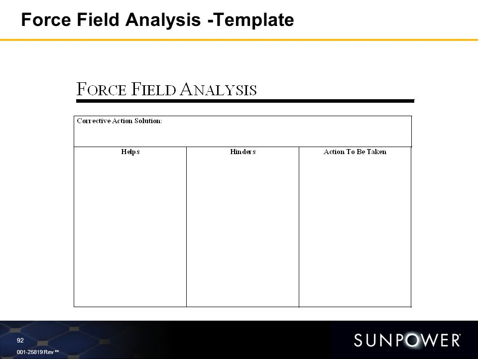 Fine Force Field Analysis Template Gallery  Example Resume And
