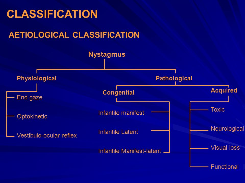Types And Clinical Features Ppt Video Online Download
