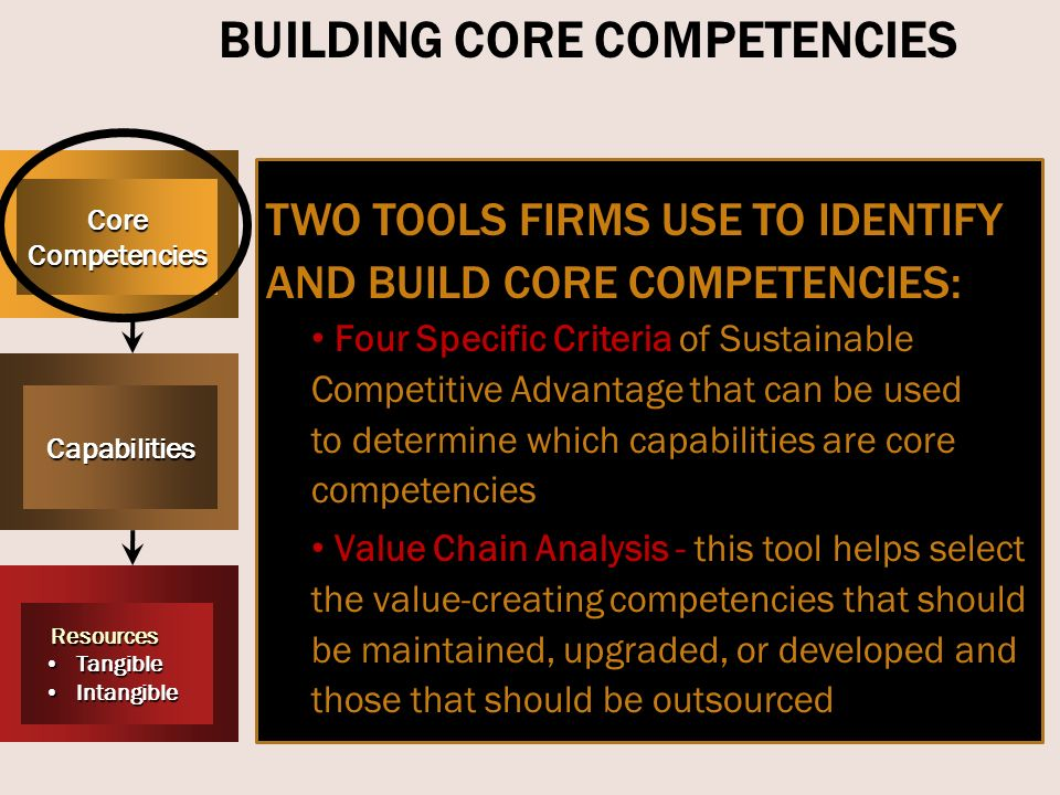 ryanair core competencies and cpabilities