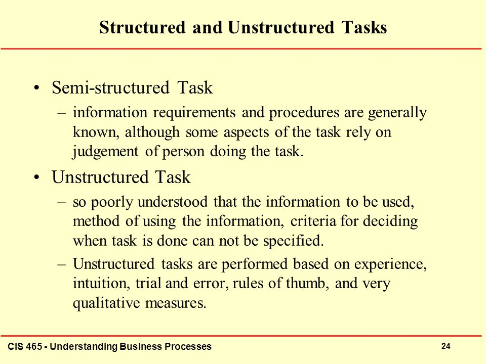 structured and unstructured problems Decision making: types of problems, type of decisions information systems computer science : home the question that a problem is structured or unstructured.
