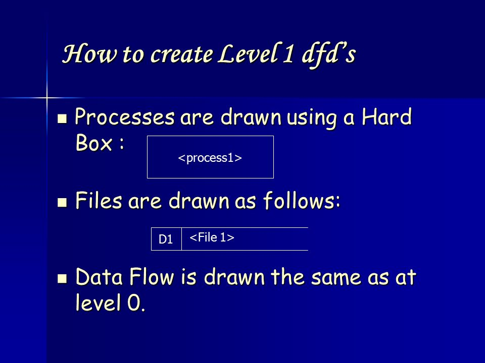 An Introduction To Level 0 And Level 1 Dfd S Ppt Video