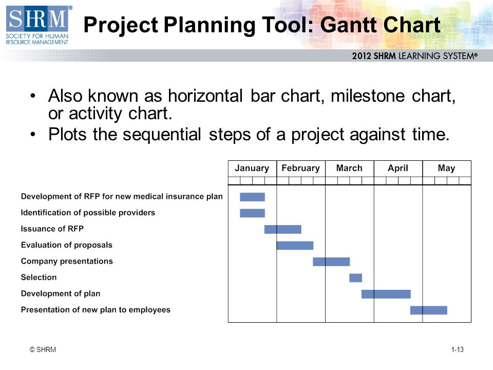project planning tools Scope project management is imperative for organizations implementing wide-ranging or comprehensive projects scope refers to the breadth of a project, or how much of the business will be affected, and the bigger the project, the more details and planning are required to successfully bring it to fruition.